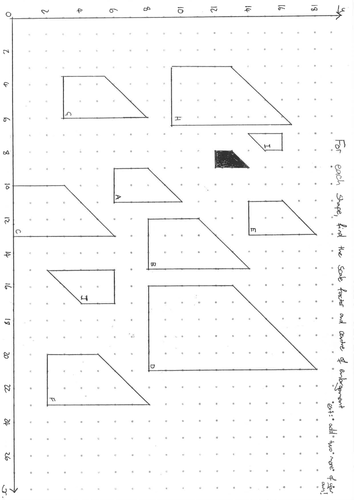 Describing Enlargements (integer, fractional and negative)