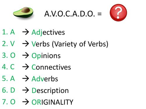 MFL KS3 KS4 AVOCADO Mnemonic Checklist for Improving Quality of Writing