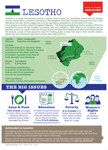 Lesotho country factsheet & poster