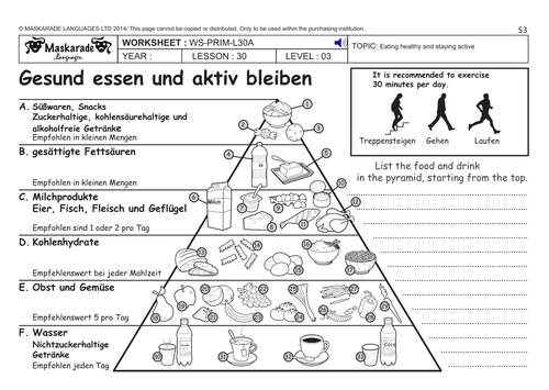 GERMAN KS2 Level 3 - KS3 (Year 7): Learning about eating healthy