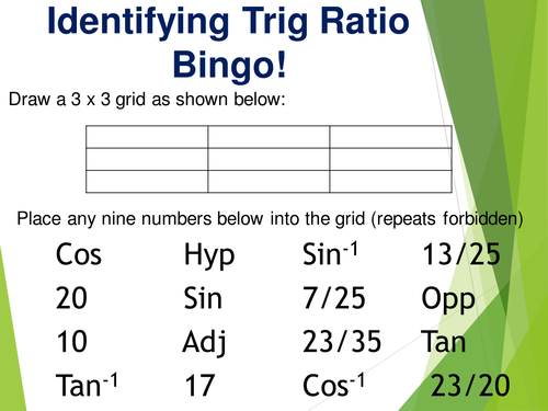Which trig ratio Activityworksheet by purpleak Teaching – Trig Ratio Worksheet