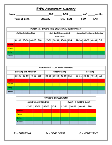 EYFS Individual Tracking Sheet
