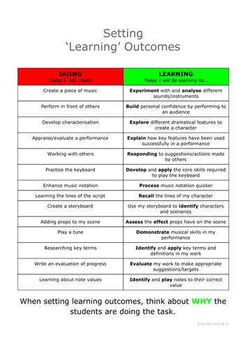 Setting Learning Outcomes Guide