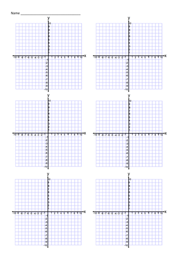 Inequalities (Graphical)