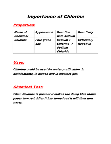 Importance of Chlorine