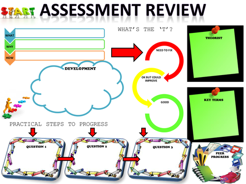 Assessment Review Sheets