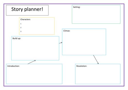 story narrative planning sheet teaching resources. Black Bedroom Furniture Sets. Home Design Ideas