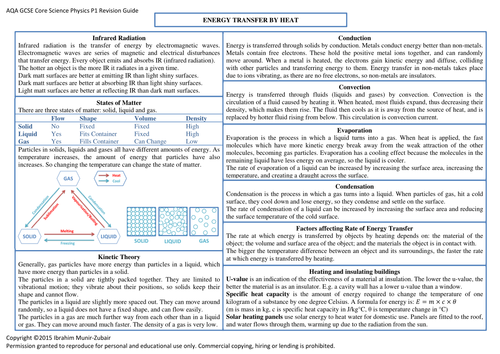 Concise GCSE AQA [P1] Core Physics Revision Guide [5 Pages]