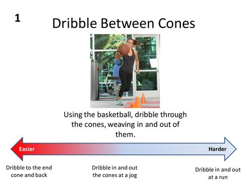 Basketball Circuit Task Cards