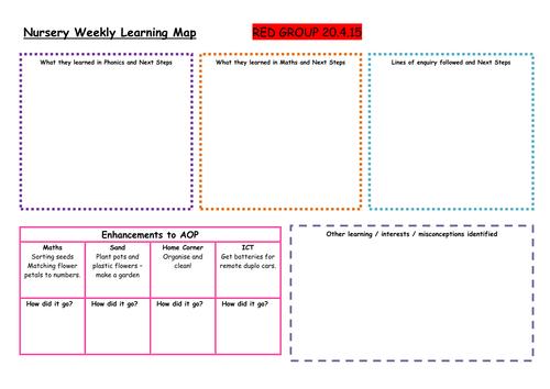 Nursery Weekly Planning