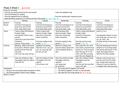 phase 3 phonics  lesson planning