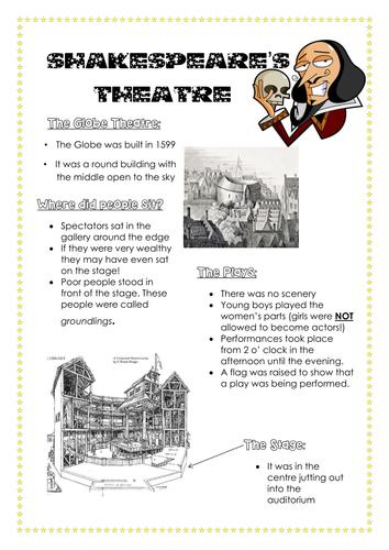 The Globe Theatre: Factsheet