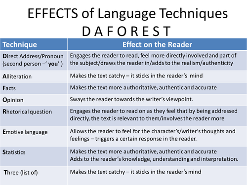 The Effects of Language Techniques