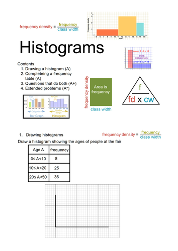 Histograms revision by TrudiG - Teaching Resources - Tes
