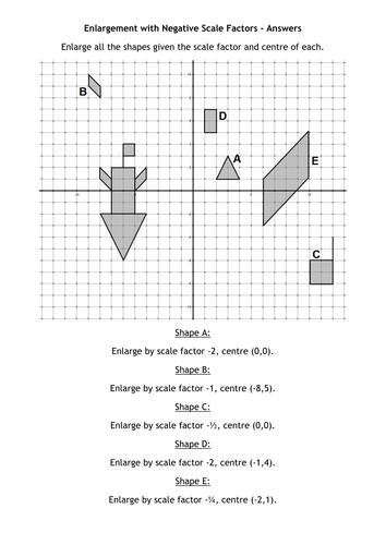 Enlargement with Negative Scale Factors