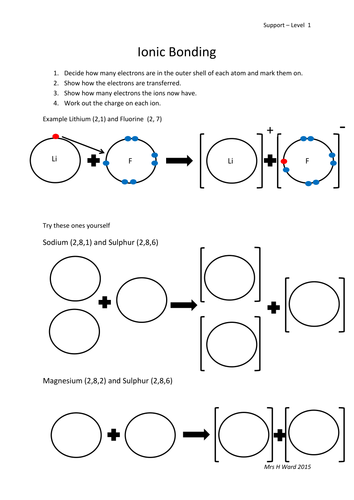 Ionic Bonding Differentiated Ws By Hevr Teaching Resources Tes