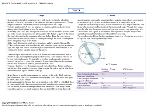 Concise GCSE AQA [P3] Further Additional Physics Revision Guide [8 Pages]