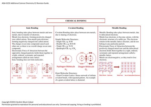 Concise GCSE AQA [C1+C2+C3] Chemistry Revision Guide [22 Pages]
