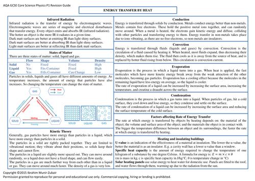 Concise GCSE AQA [P1+P2+P3] Physics Revision Guide [23 Pages]