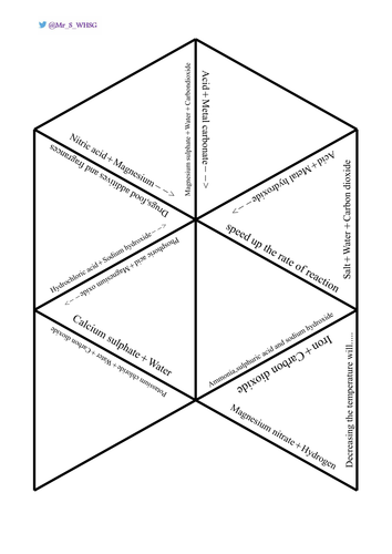 Chemical equations tarsia puzzle (Designed for 21st Cent