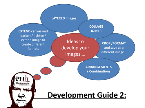 Photography & Photoshop Teaching Resource 2