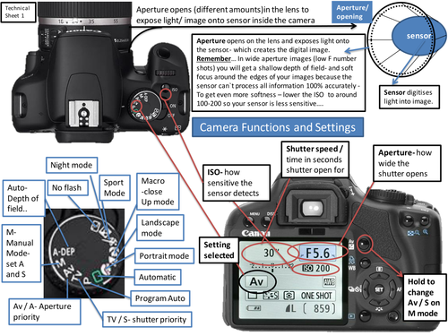 Understand and use different camera settings to take more effective photographs