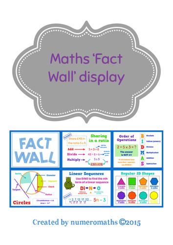 Maths Fact Wall display pack