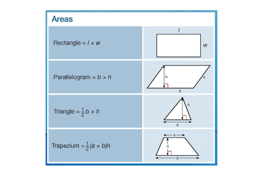 GCSE Maths 9-1 Revision Masters by mikecraven - Teaching Resources - Tes