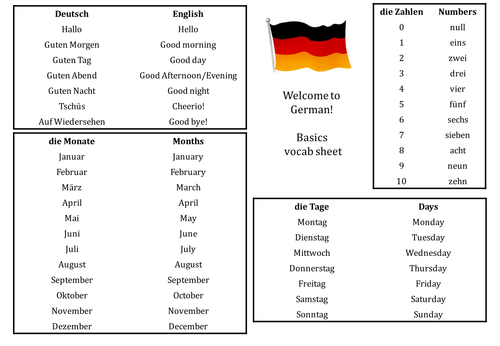 basic german vocab sheet by jk1613 teaching resources. Black Bedroom Furniture Sets. Home Design Ideas