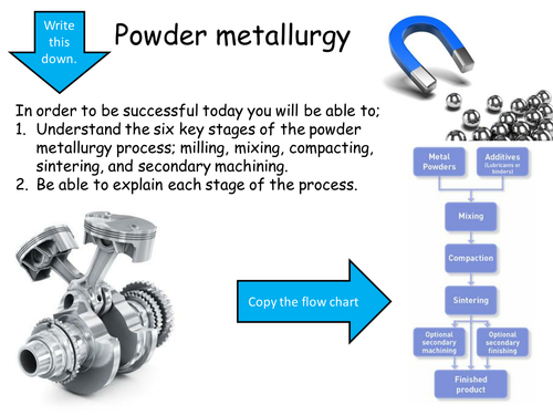 Level 2 BTEC Engineering - Unit 1: The Engineered World - Powder Metallurgy