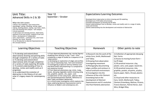 AS and A Level Scheme of work