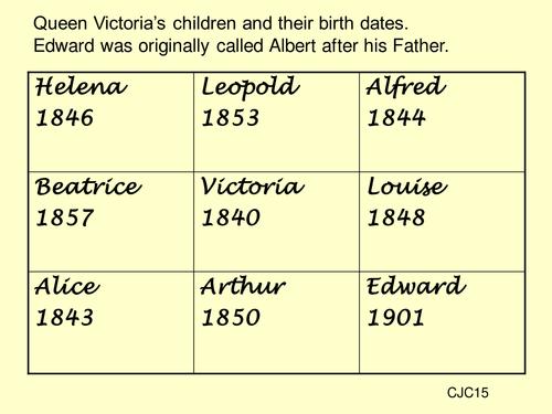 VICTORIAN CHILDREN'S LIVES. KS2