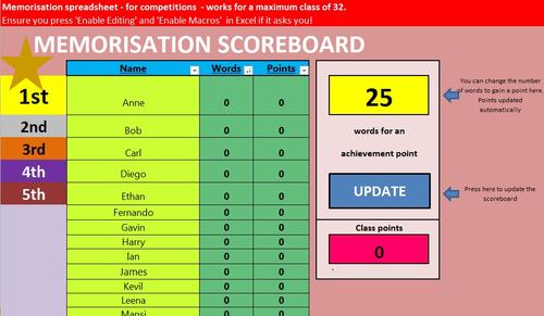 Memorisation Score Board