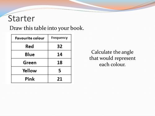 Interpreting/ Reading Pie Charts
