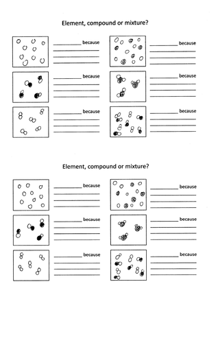 Particle diagrams: element, compound or mixture? by Ali