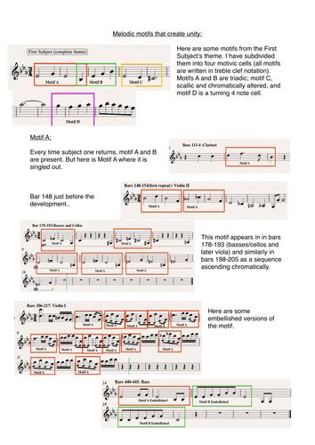 Eroica Symphony Melodic and Rhythmic motifs