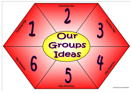 Collaborative Learning - Taking on a role - Group Work