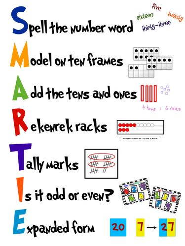 I'm Math Smart and I know It
