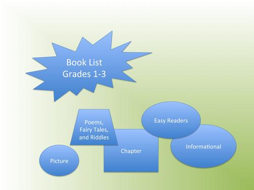 Book List K-5