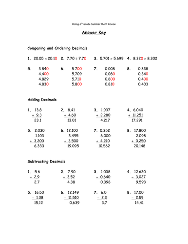 Summer Math Packet: Rising 6th Grade