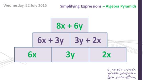 Algebra - Simplifying basic expressions