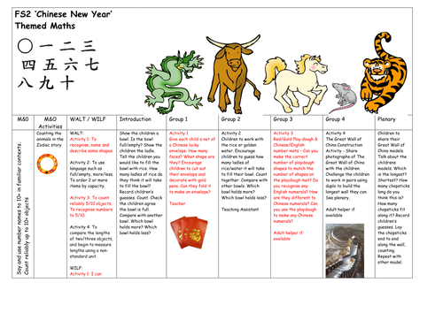 Maths Carousel with a Chinese New Year Theme