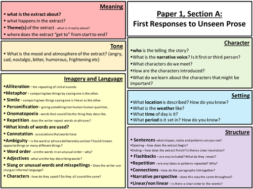 2015 Aqa English Language Paper 1 Section A Homework Booklet 11105143 on Poster Layout Lesson Plan