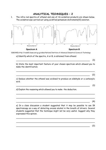 Chemistry: Infra Red and Mass Spectroscopy