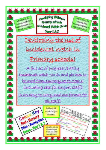 Developing incidental welsh staff support cards-for the whole school!