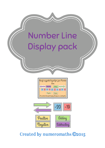 Number Line - Essential Math Classroom Display