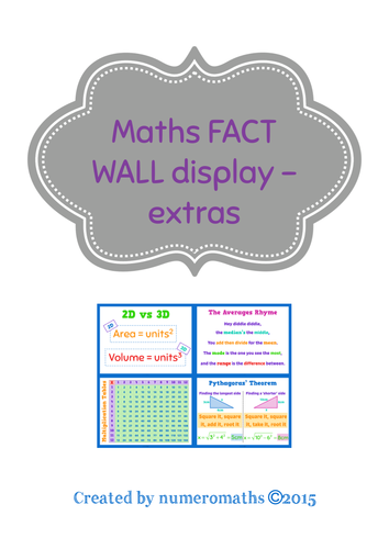 Math Fact wall display pack - 9 extra posters