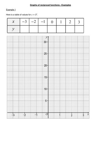 Printables Graphing Exponential Functions Worksheet graphs of exponential functions by mariomonte40 teaching resources tes