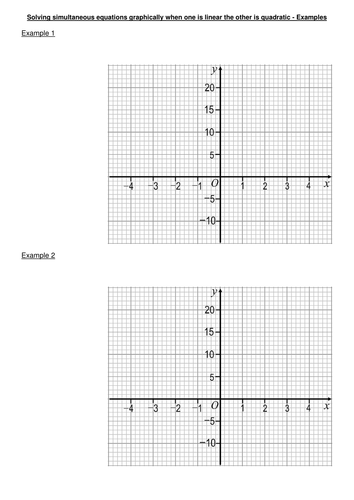 Solving simultaneous equations graphically when one is