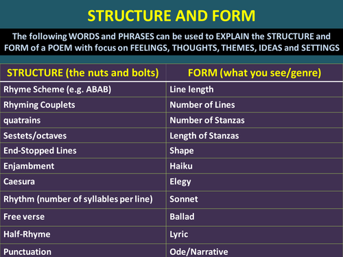 POETRY - Effects of Structure and Form